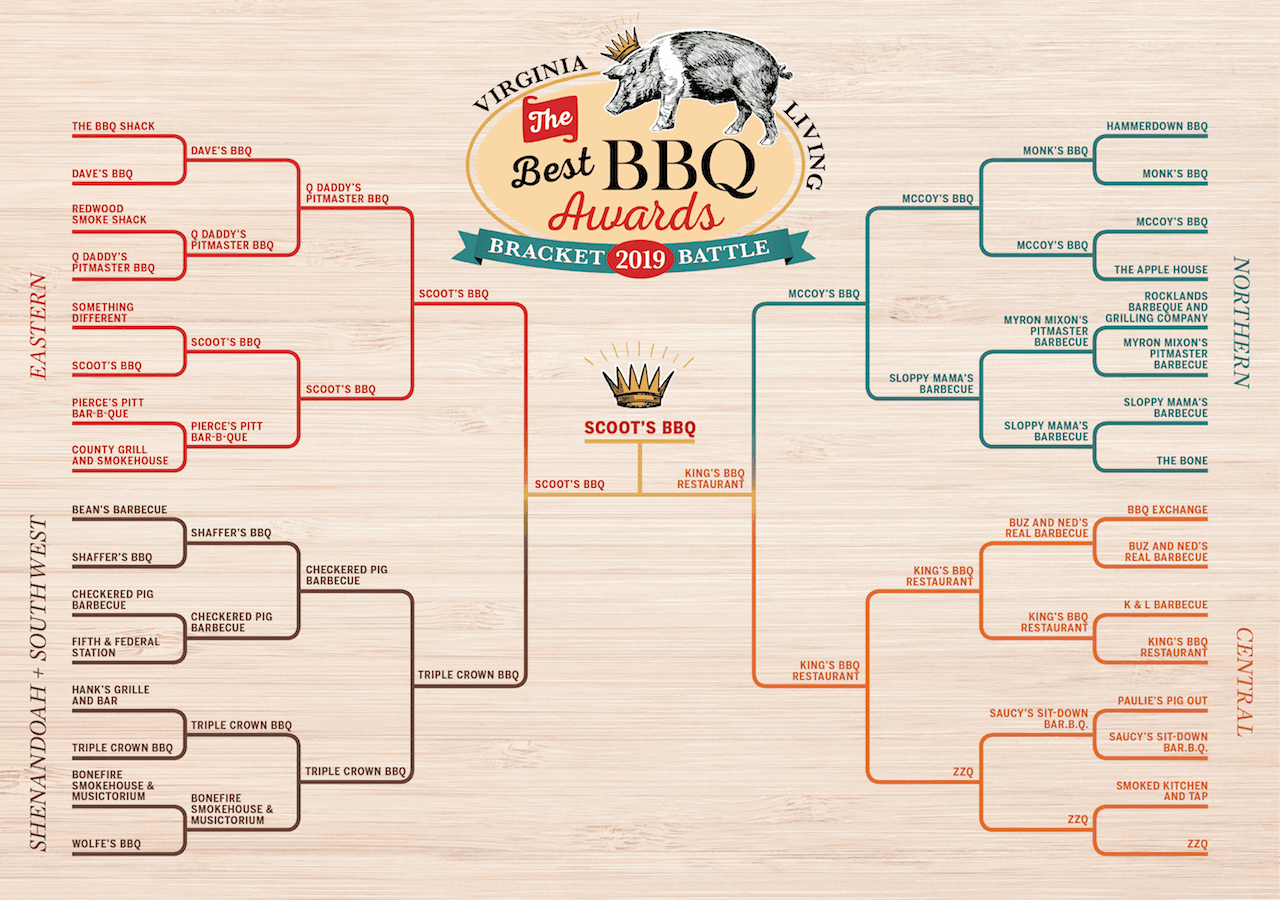 BBQ Bracket Battle