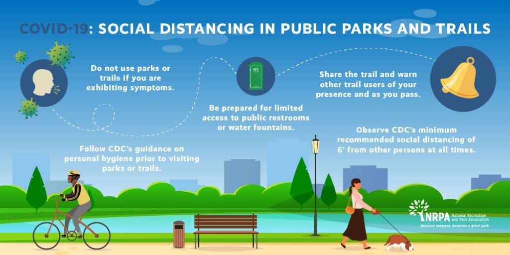 NRPA COVID-19 Park Recommendations1024_1